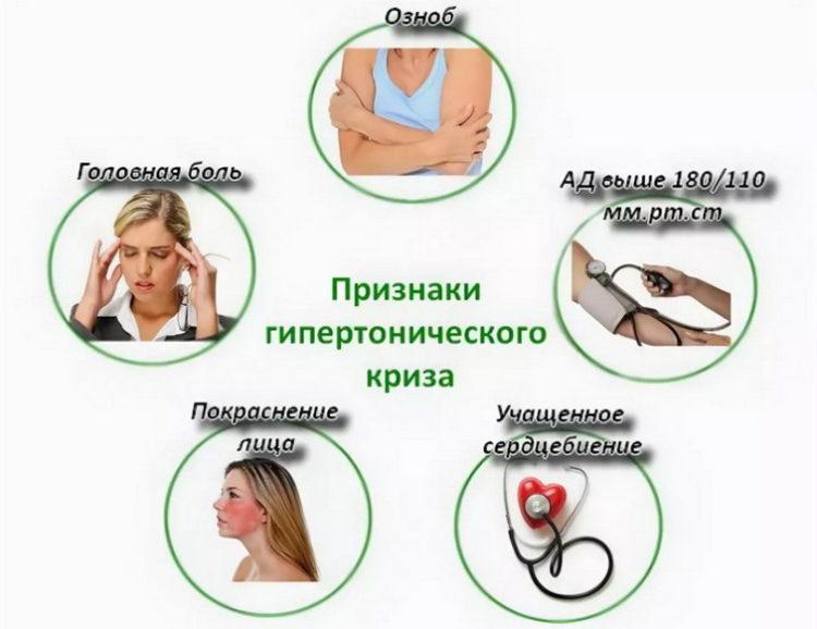 Гипертонический криз симптомы